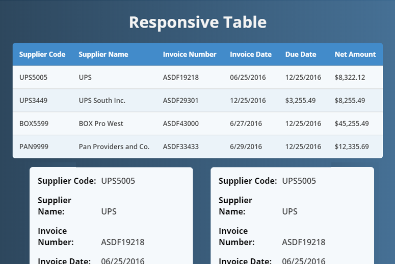 How to apply design in table?